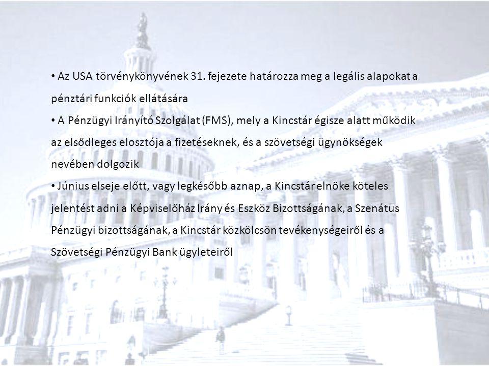 Az USA törvénykönyvének 31