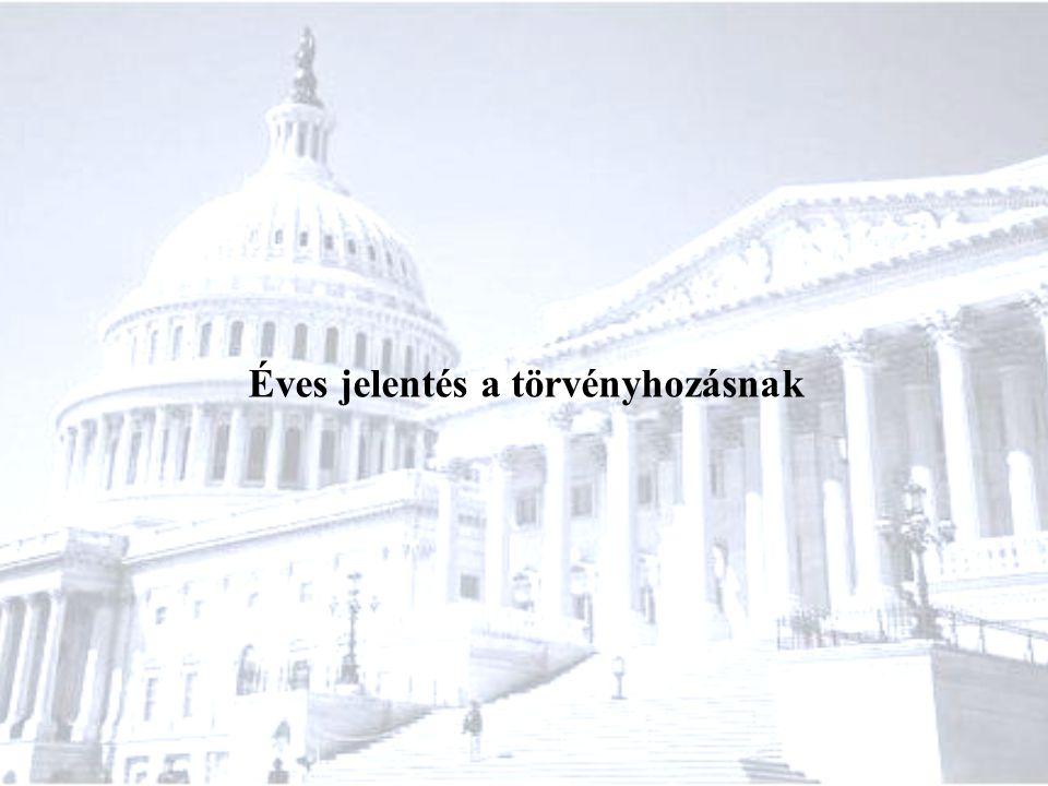 Éves jelentés a törvényhozásnak