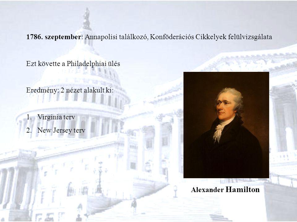 1786. szeptember: Annapolisi találkozó, Konföderációs Cikkelyek felülvizsgálata