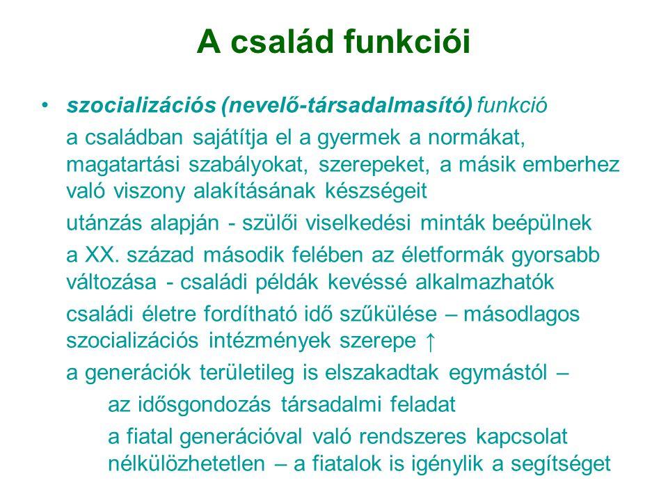 A család funkciói szocializációs (nevelő-társadalmasító) funkció