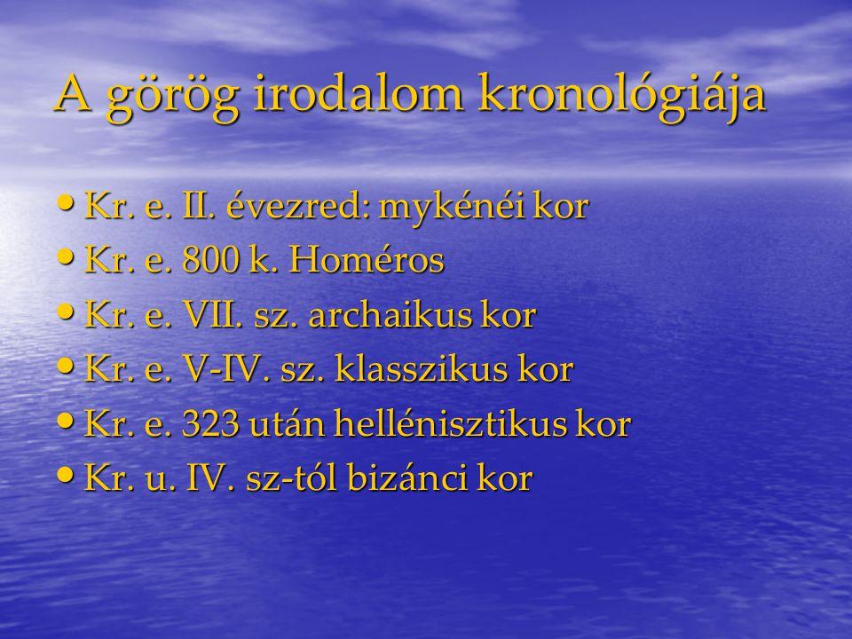 A görög irodalom kronológiája