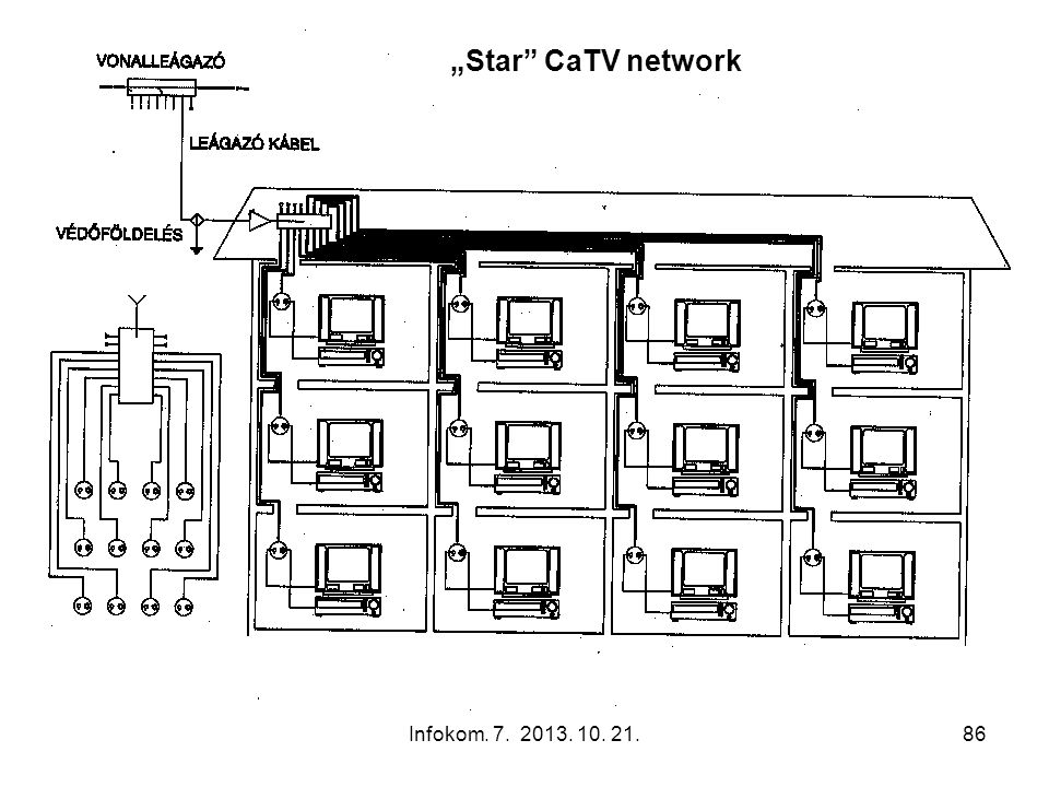 """Star CaTV network Infokom. 7. 2013. 10. 21."