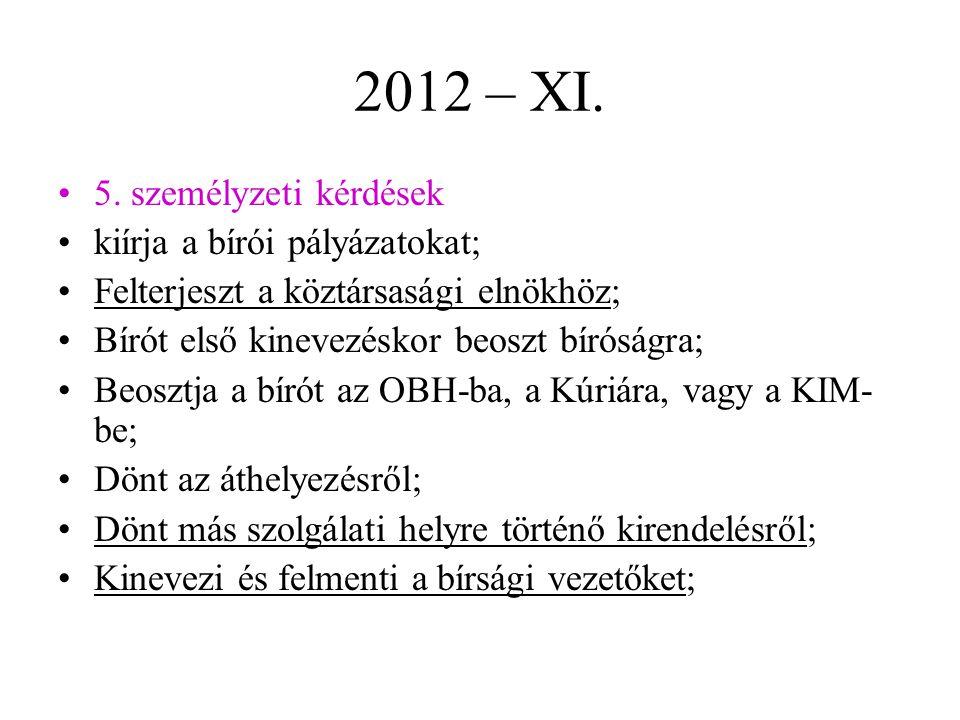 2012 – XI. 5. személyzeti kérdések kiírja a bírói pályázatokat;