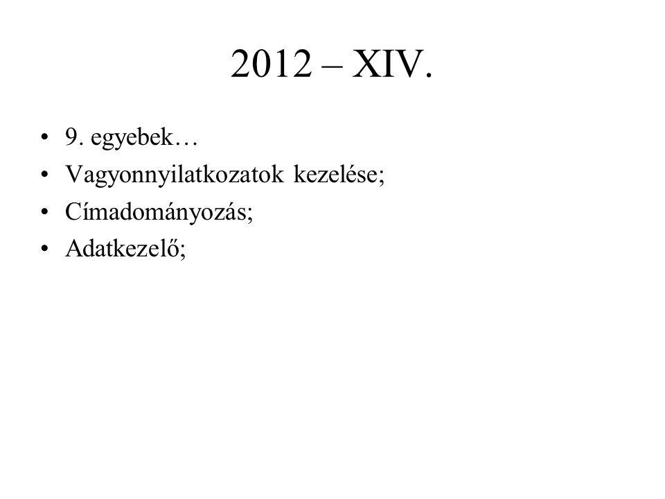 2012 – XIV. 9. egyebek… Vagyonnyilatkozatok kezelése; Címadományozás;