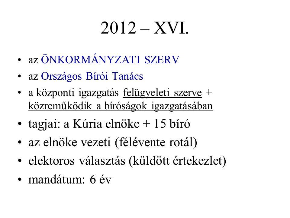 2012 – XVI. tagjai: a Kúria elnöke + 15 bíró