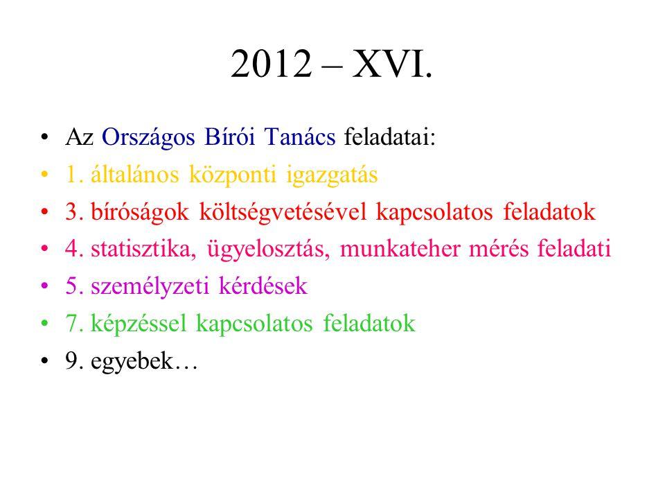 2012 – XVI. Az Országos Bírói Tanács feladatai: