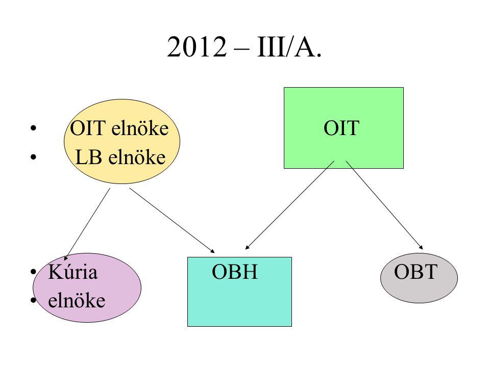 2012 – III/A. OIT elnöke OIT. LB elnöke. Kúria OBH OBT.