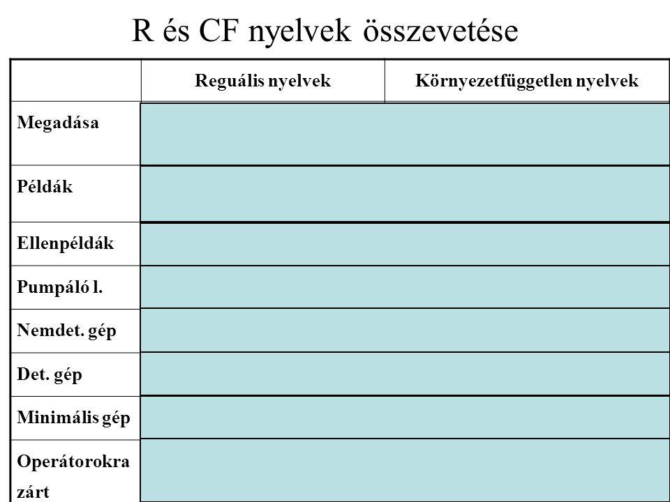 R és CF nyelvek összevetése