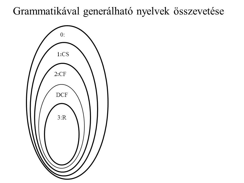 Grammatikával generálható nyelvek összevetése