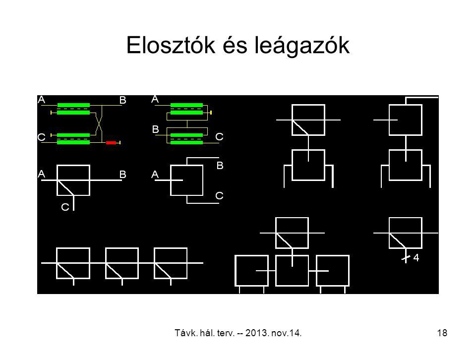 Elosztók és leágazók Távk. hál. terv. -- 2013. nov.14.