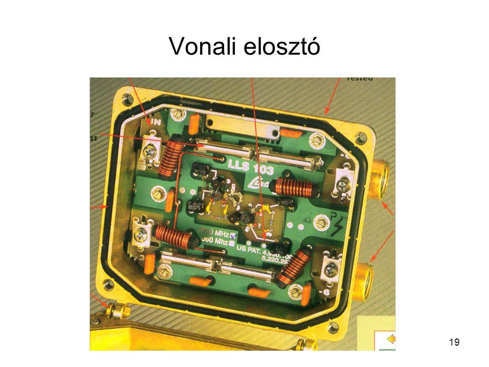 Vonali elosztó Távk. hál. terv. -- 2013. nov.14.