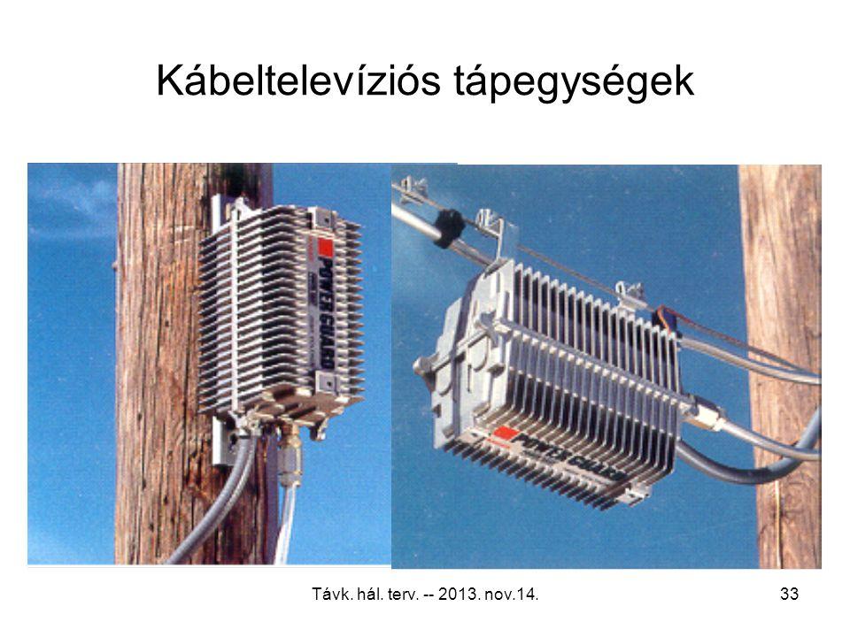 Kábeltelevíziós tápegységek