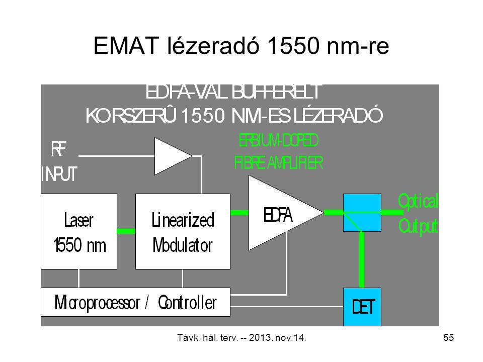 EMAT lézeradó 1550 nm-re Távk. hál. terv. -- 2013. nov.14.