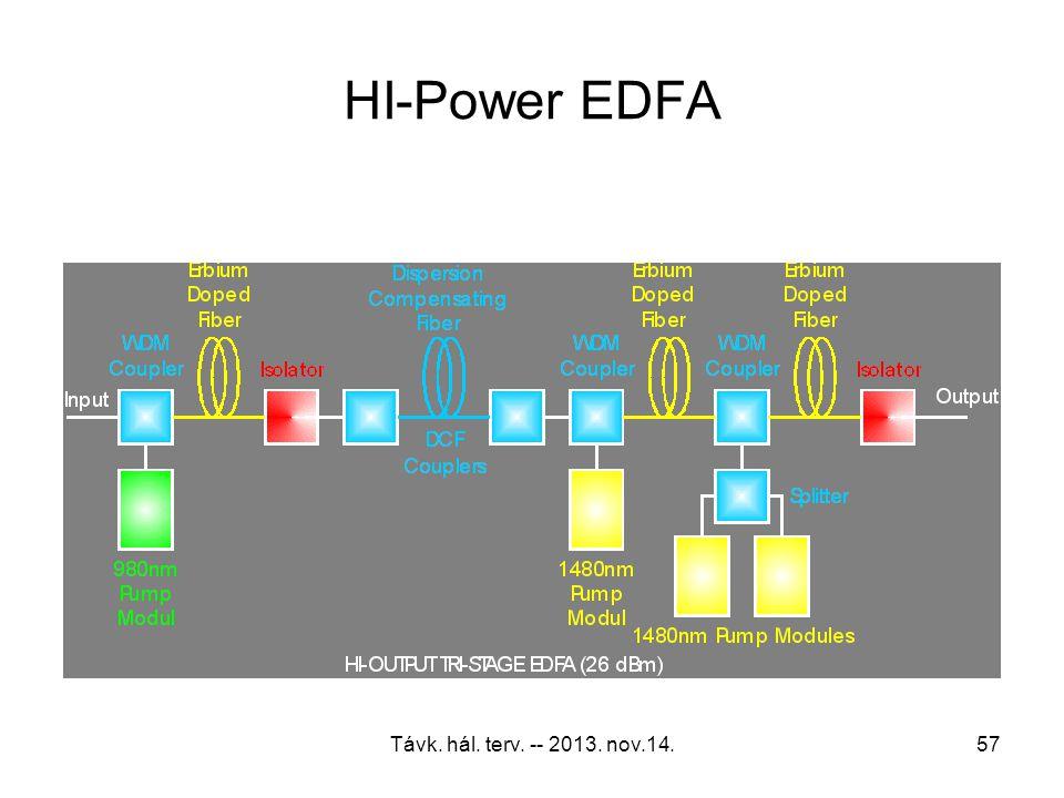 HI-Power EDFA Távk. hál. terv. -- 2013. nov.14.