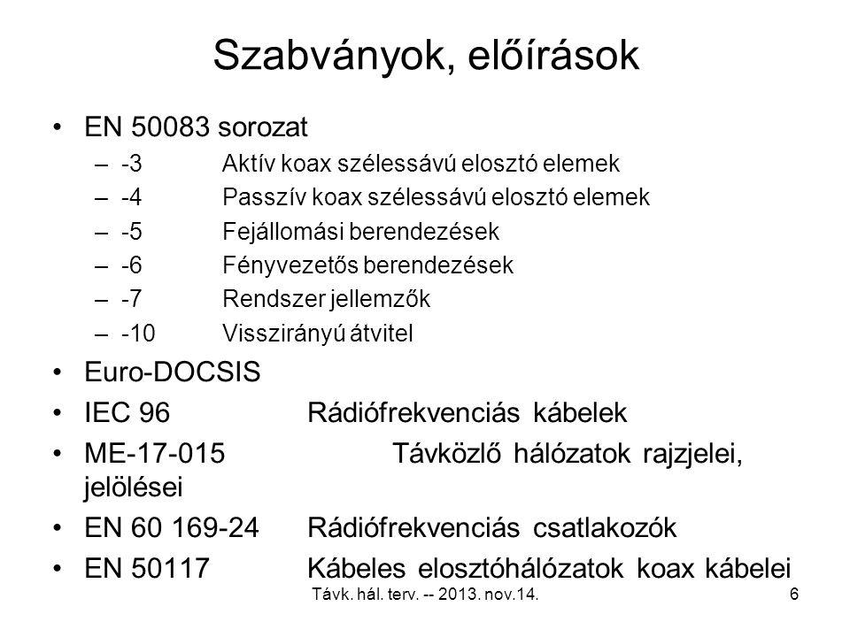 Szabványok, előírások EN 50083 sorozat Euro-DOCSIS