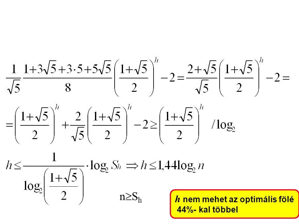 nSh h nem mehet az optimális fölé 44%- kal többel