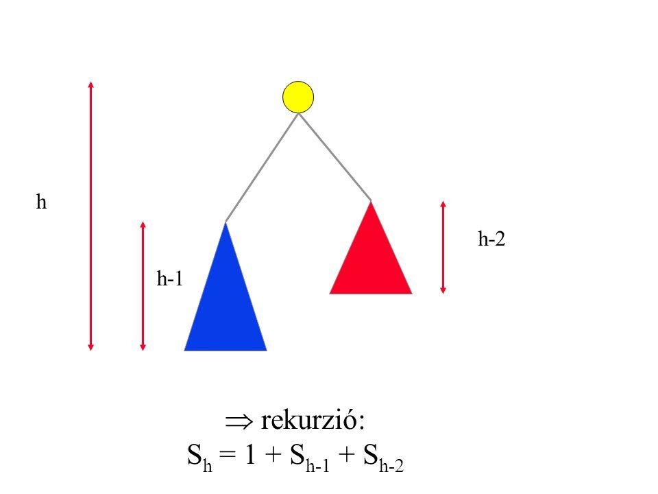 h h-2 h-1  rekurzió: Sh = 1 + Sh-1 + Sh-2