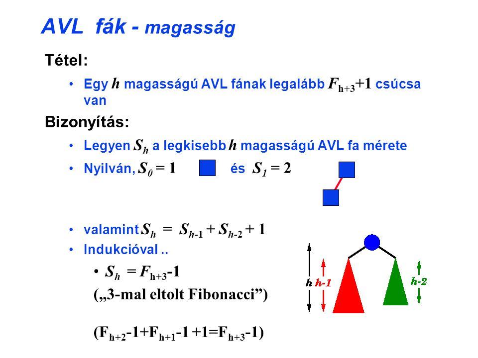 AVL fák - magasság Tétel: Bizonyítás: Sh = Fh+3-1