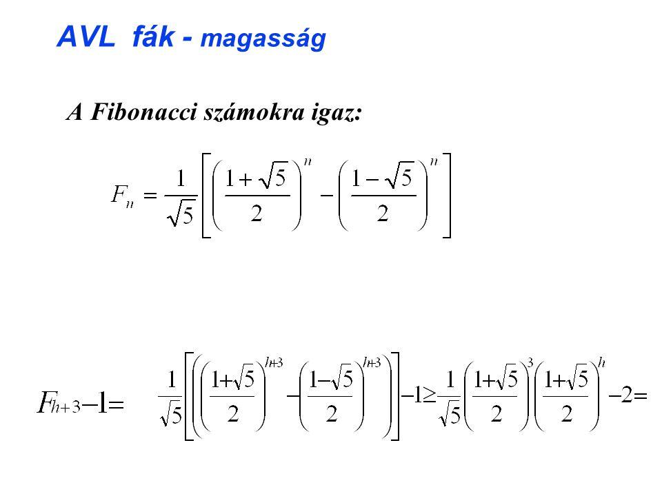AVL fák - magasság A Fibonacci számokra igaz: