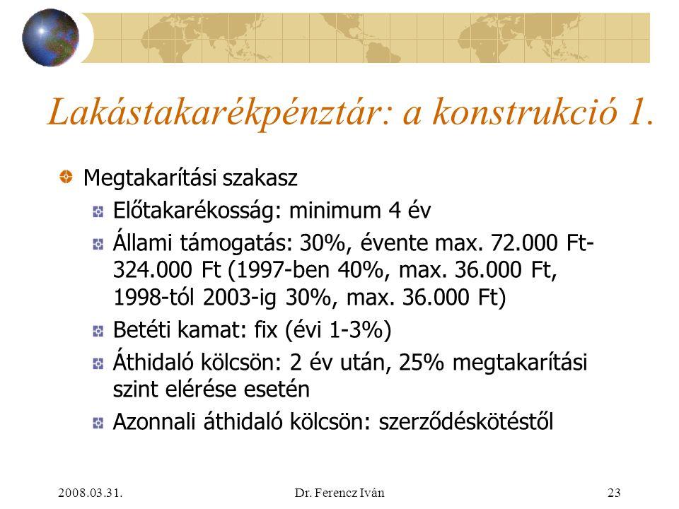 Lakástakarékpénztár: a konstrukció 1.