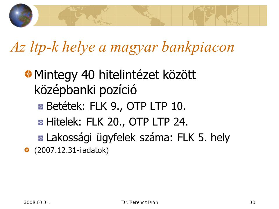 Az ltp-k helye a magyar bankpiacon