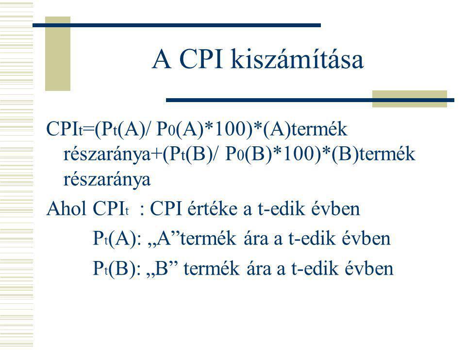 A CPI kiszámítása CPIt=(Pt(A)/ P0(A)*100)*(A)termék részaránya+(Pt(B)/ P0(B)*100)*(B)termék részaránya.