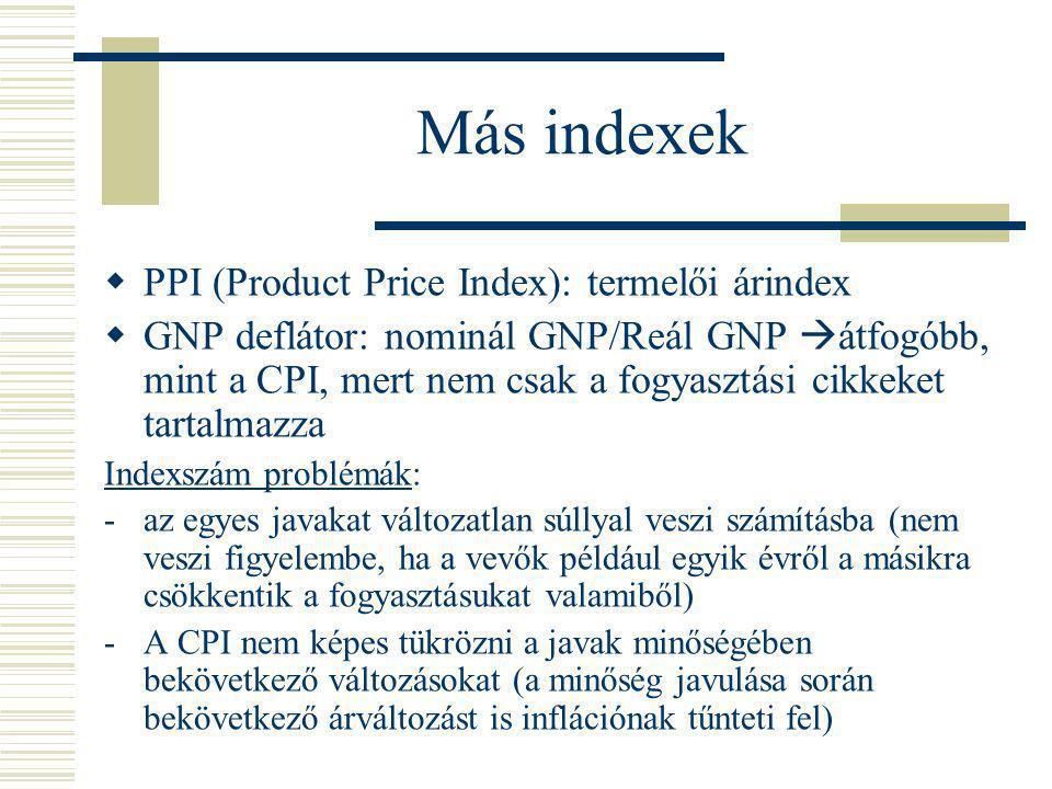 Más indexek PPI (Product Price Index): termelői árindex