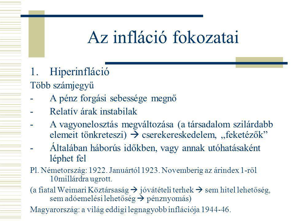 Az infláció fokozatai Hiperinfláció Több számjegyű