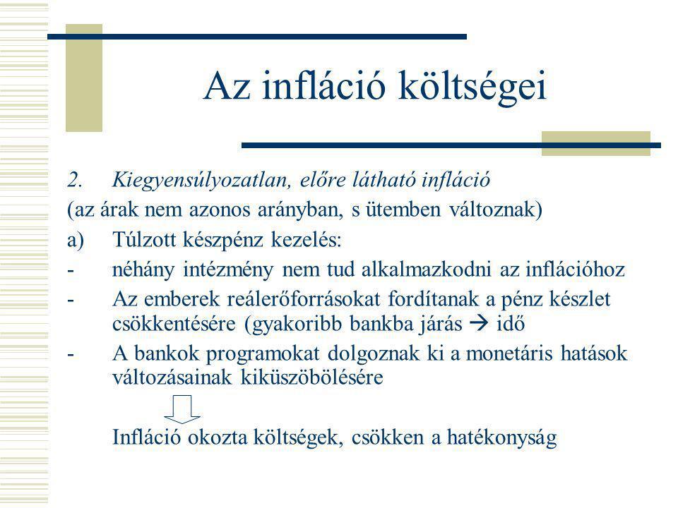 Az infláció költségei 2. Kiegyensúlyozatlan, előre látható infláció