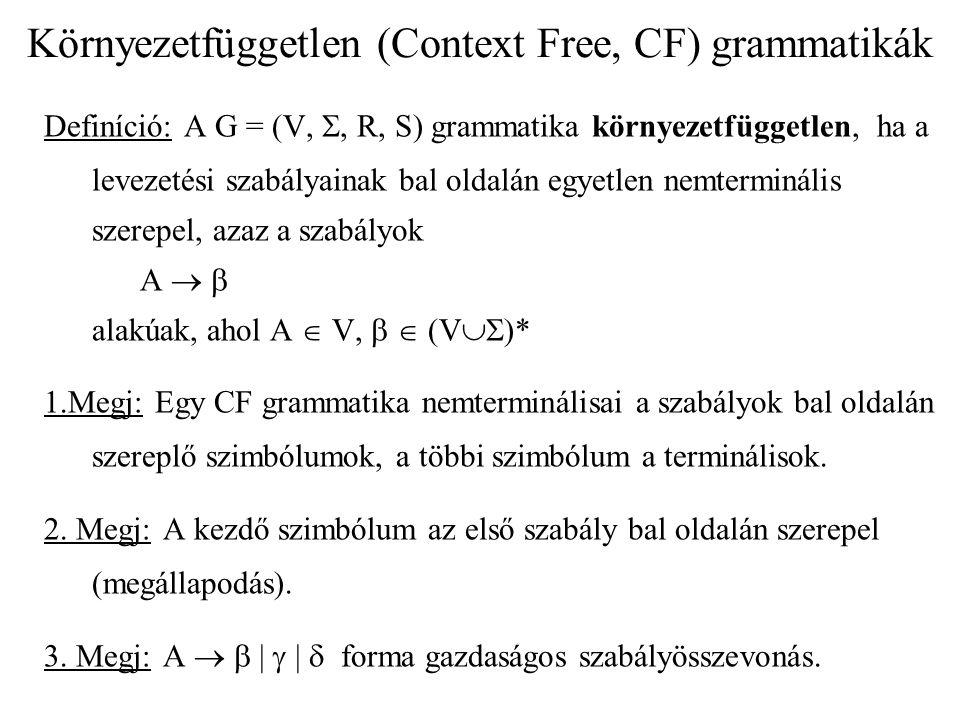 Környezetfüggetlen (Context Free, CF) grammatikák