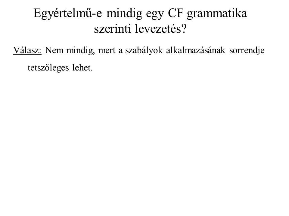 Egyértelmű-e mindig egy CF grammatika szerinti levezetés