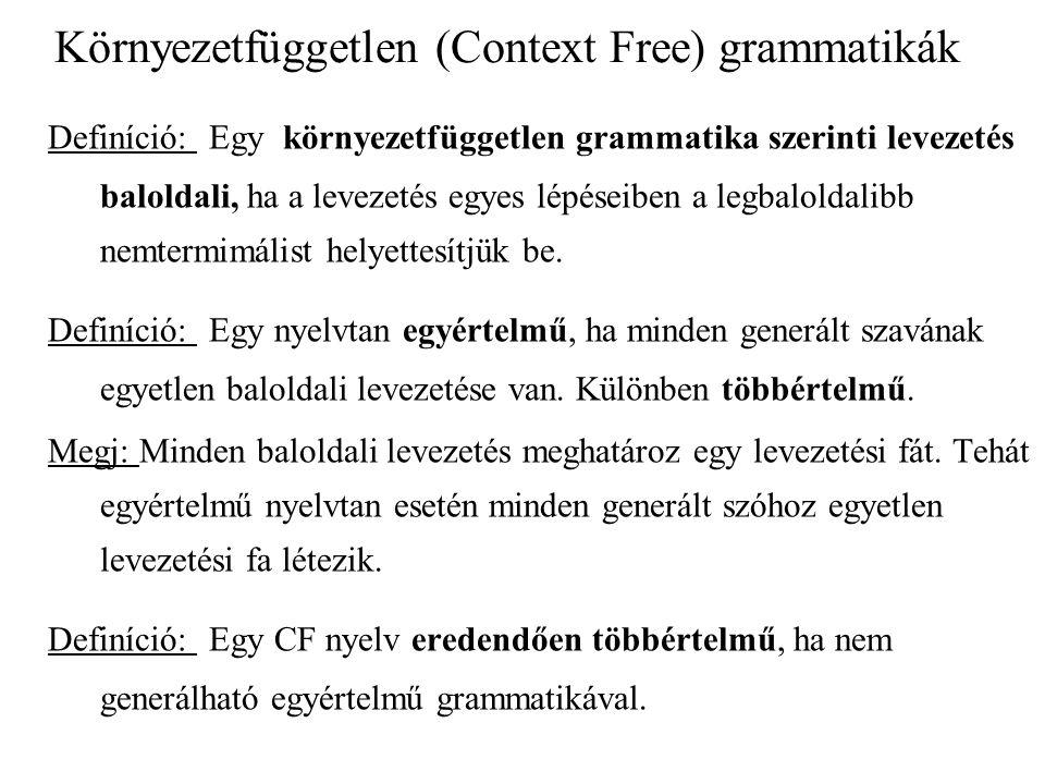 Környezetfüggetlen (Context Free) grammatikák