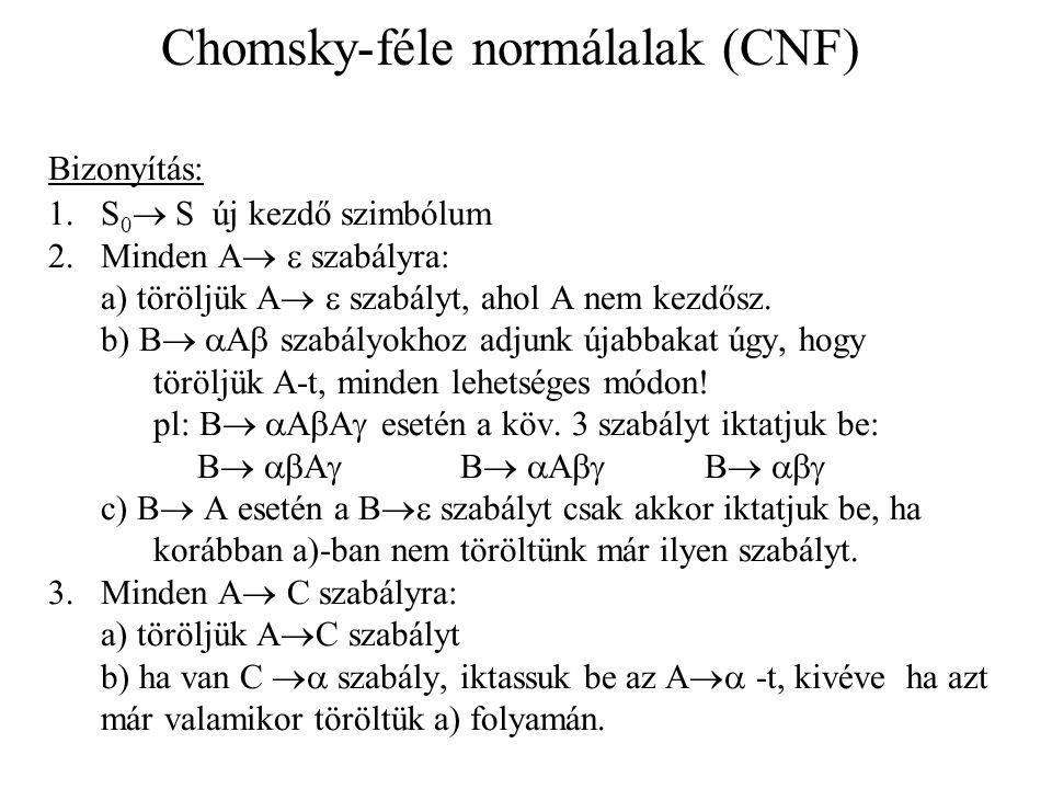 Chomsky-féle normálalak (CNF)