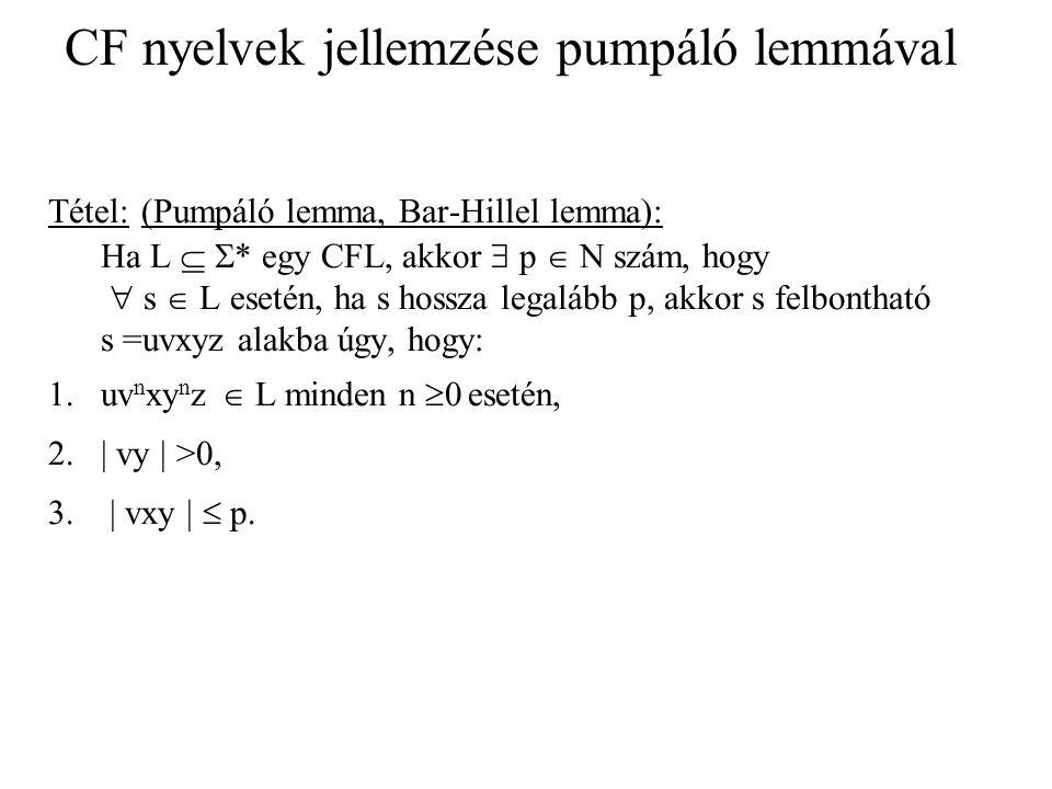 CF nyelvek jellemzése pumpáló lemmával
