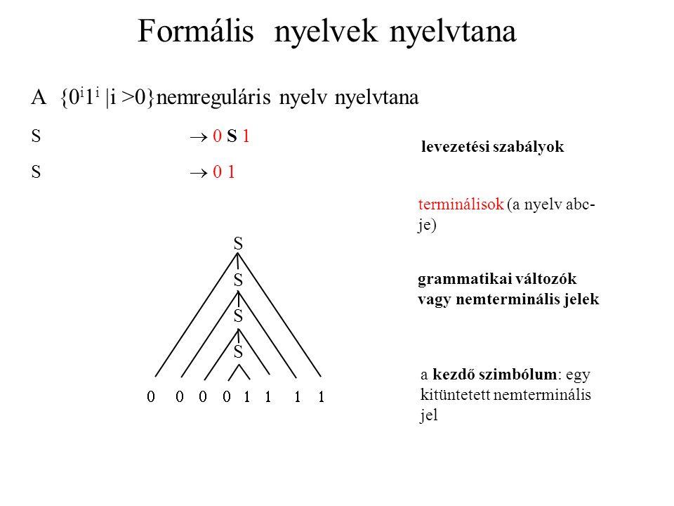 Formális nyelvek nyelvtana