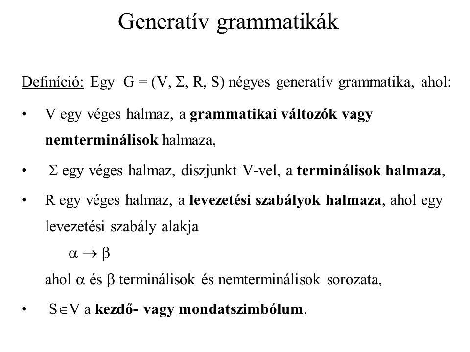 Generatív grammatikák