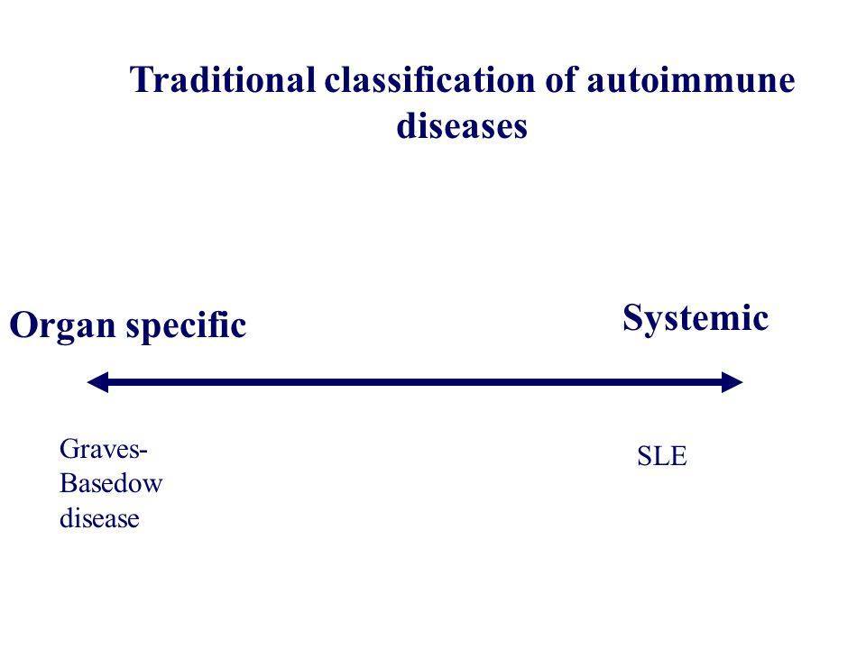 Traditional classification of autoimmune diseases