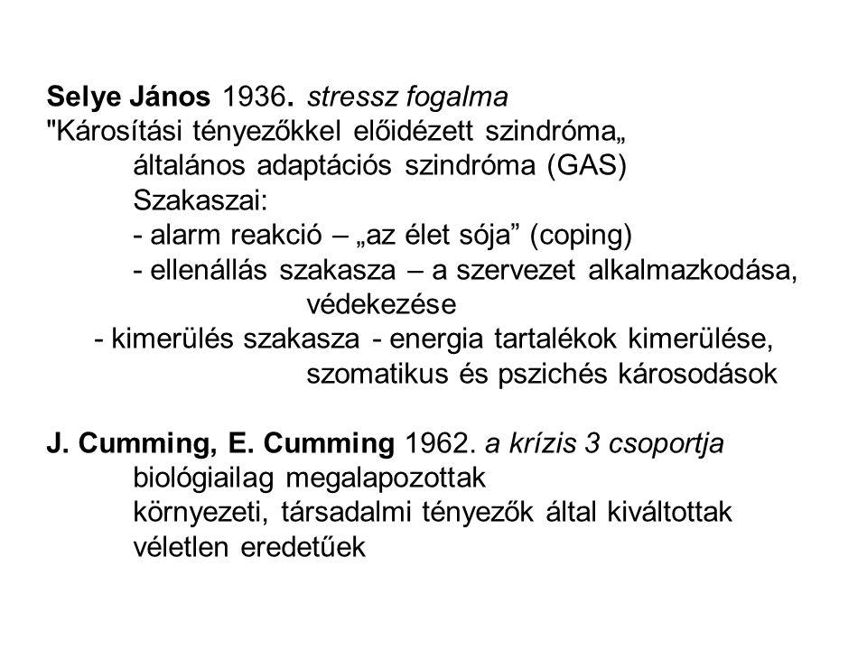 Selye János 1936. stressz fogalma