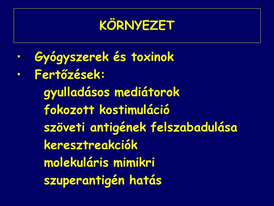 KÖRNYEZET Gyógyszerek és toxinok. Fertőzések: gyulladásos mediátorok. fokozott kostimuláció. szöveti antigének felszabadulása.