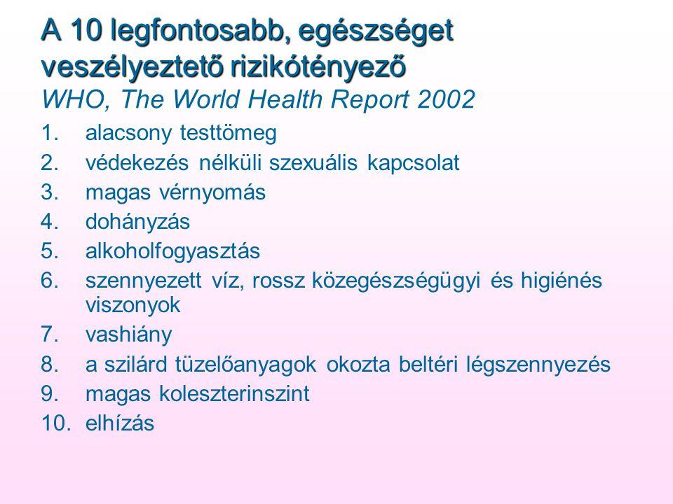 A 10 legfontosabb, egészséget veszélyeztető rizikótényező WHO, The World Health Report 2002