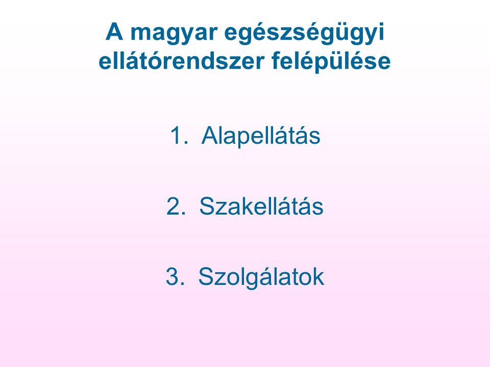 A magyar egészségügyi ellátórendszer felépülése