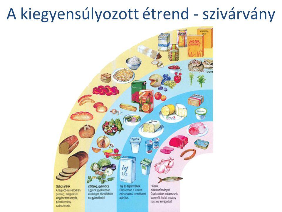 A kiegyensúlyozott étrend - szivárvány