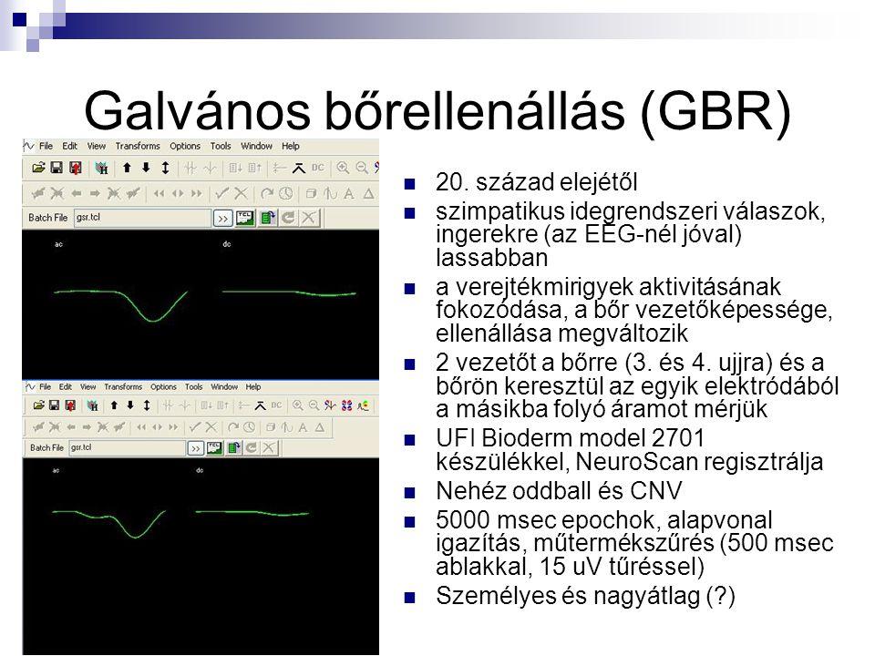 Galvános bőrellenállás (GBR)