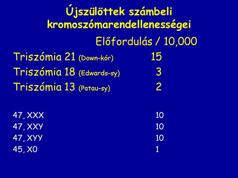 Újszülöttek számbeli kromoszómarendellenességei