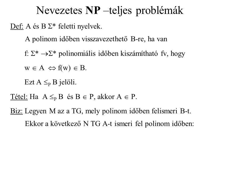 Nevezetes NP –teljes problémák