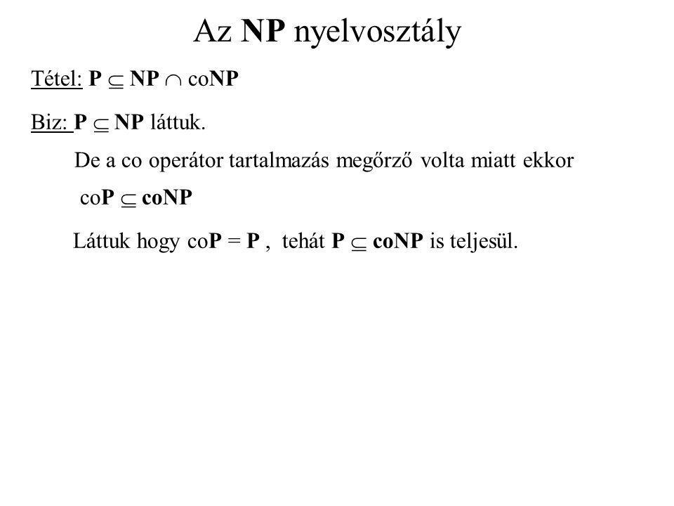 Az NP nyelvosztály Tétel: P  NP  coNP