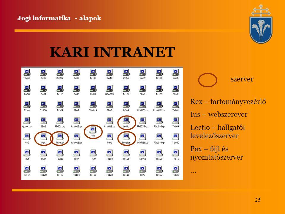 KARI INTRANET szerver Rex – tartományvezérlő Ius – webszerever
