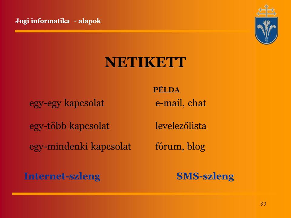NETIKETT egy-egy kapcsolat e-mail, chat egy-több kapcsolat