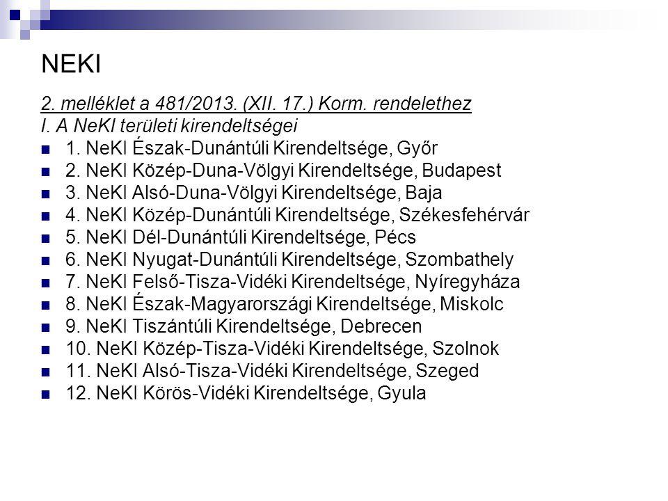 NEKI 2. melléklet a 481/2013. (XII. 17.) Korm. rendelethez
