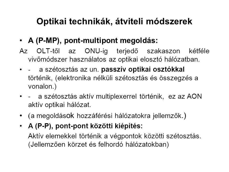 Optikai technikák, átviteli módszerek